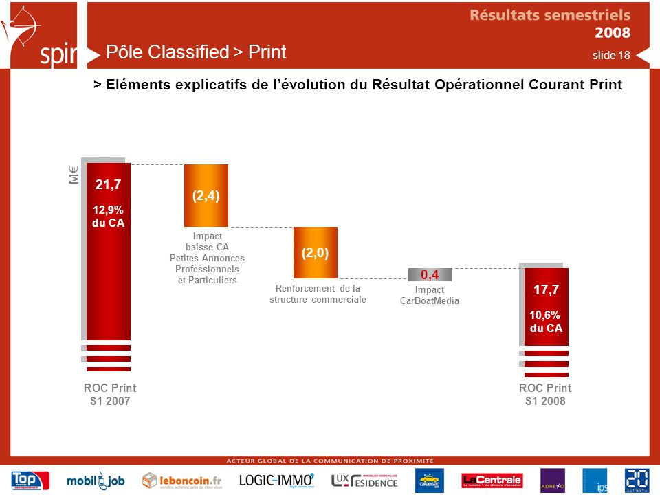 Pôle Classified > Print