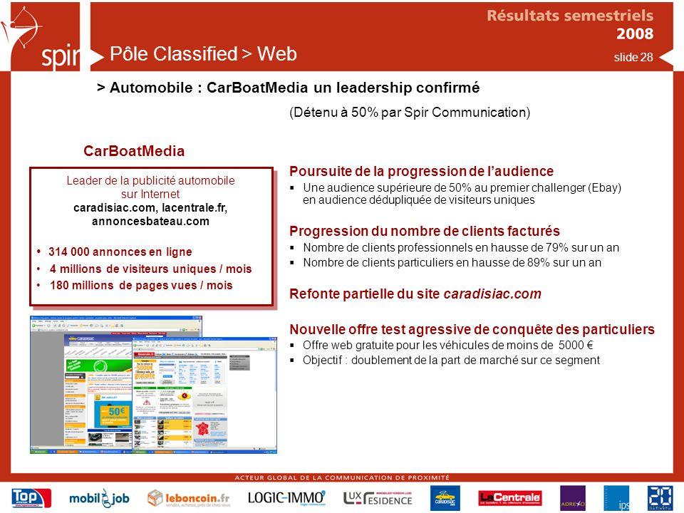 caradisiac.com, lacentrale.fr, annoncesbateau.com