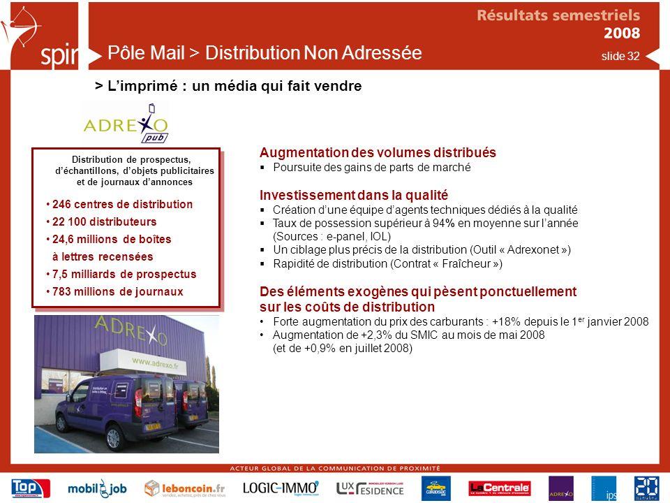 Pôle Mail > Distribution Non Adressée