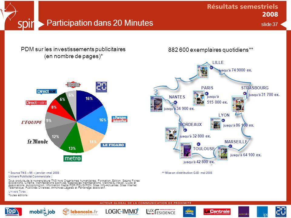Participation dans 20 Minutes