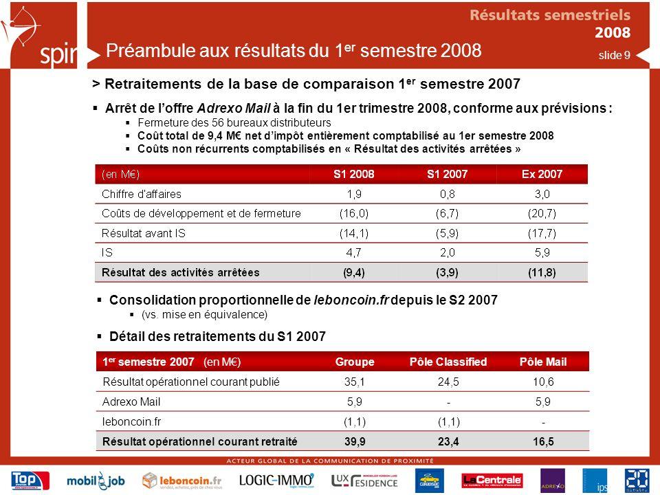 Préambule aux résultats du 1er semestre 2008