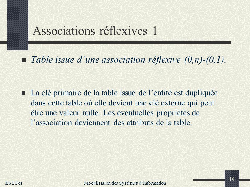 Associations réflexives 1