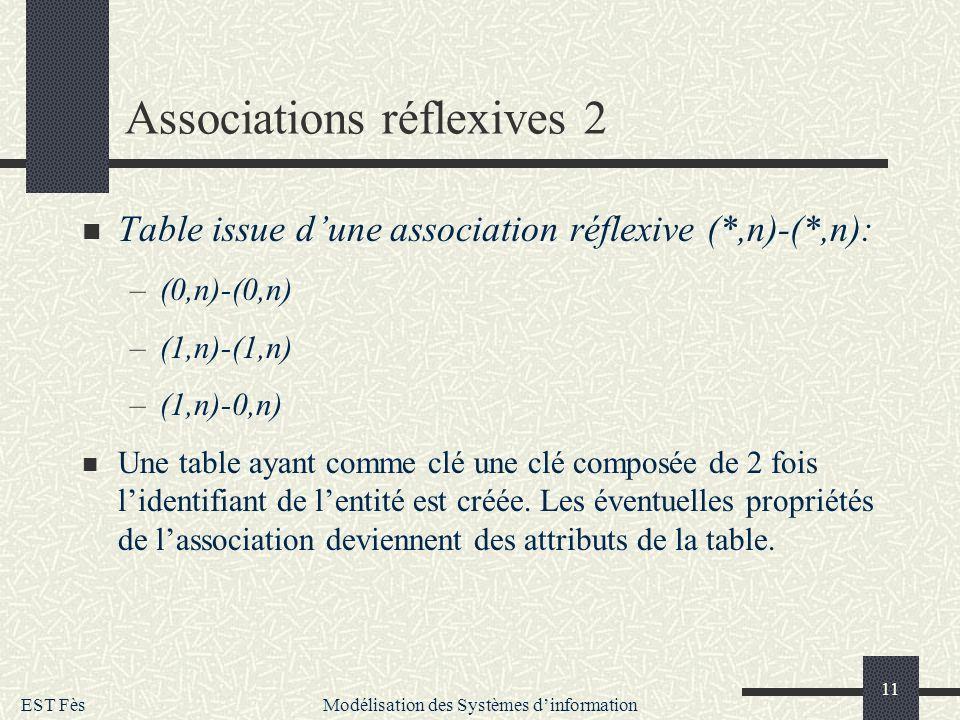 Associations réflexives 2