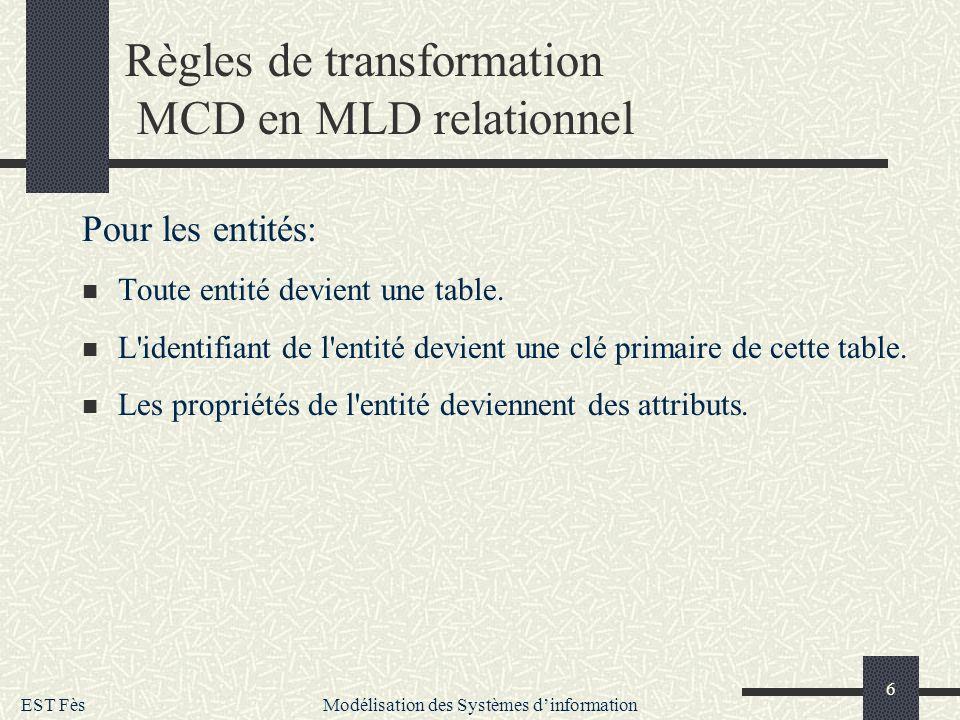 Règles de transformation MCD en MLD relationnel
