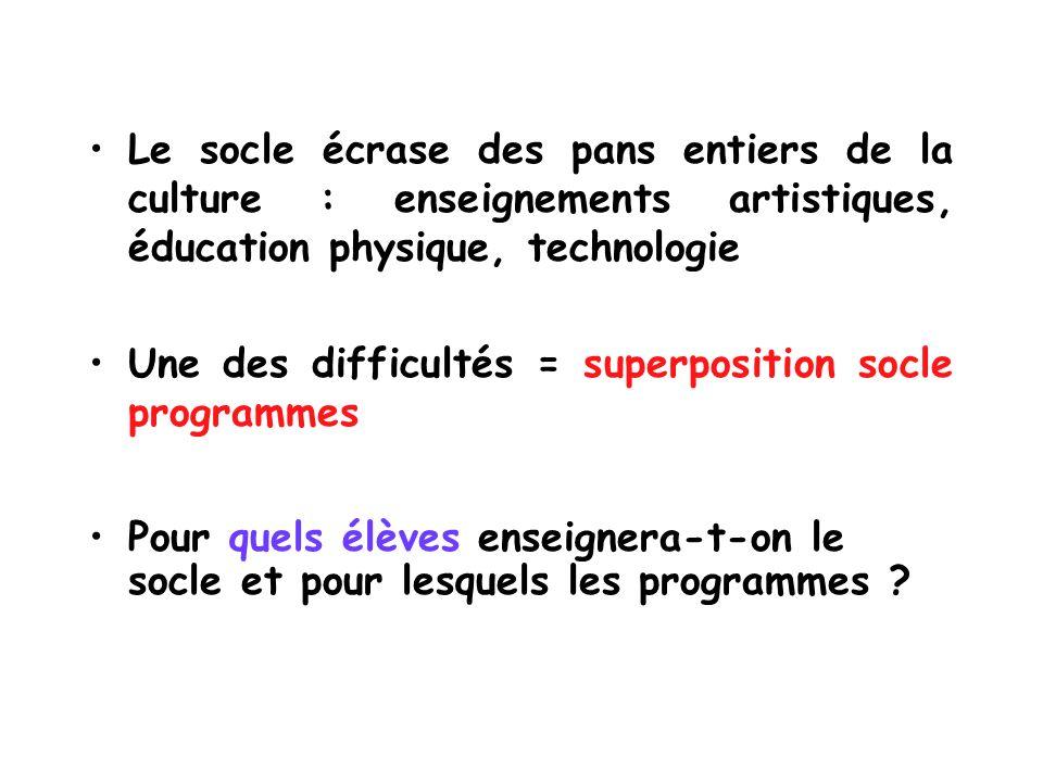 Le socle écrase des pans entiers de la culture : enseignements artistiques, éducation physique, technologie