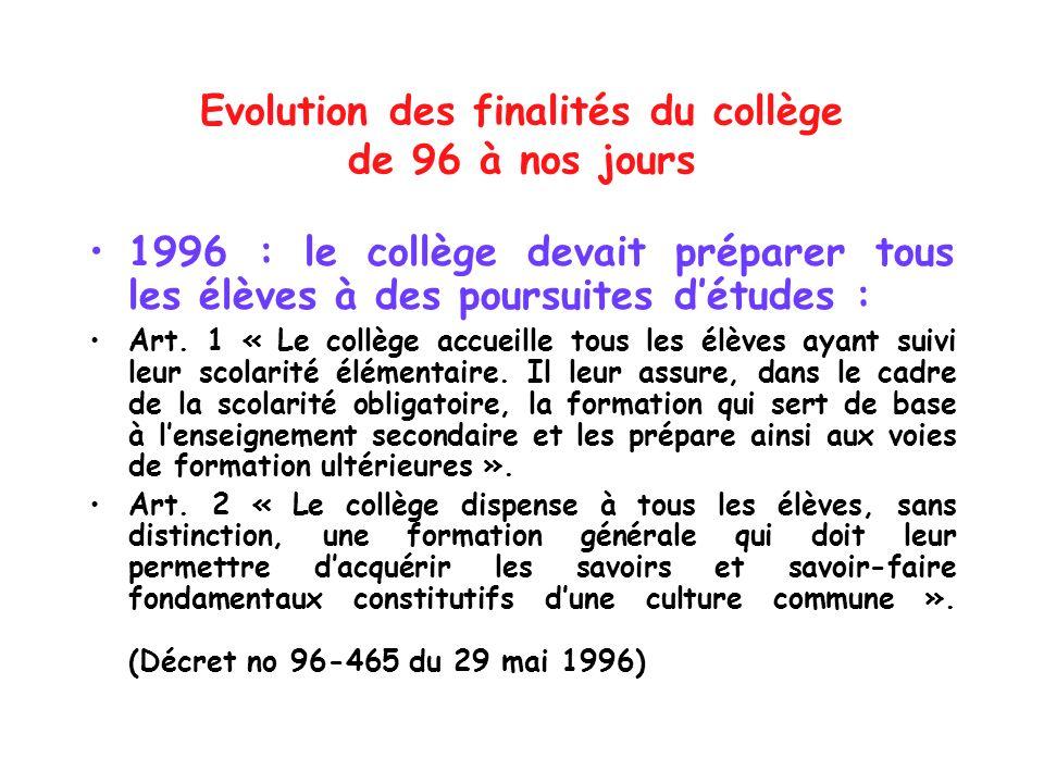 Evolution des finalités du collège de 96 à nos jours