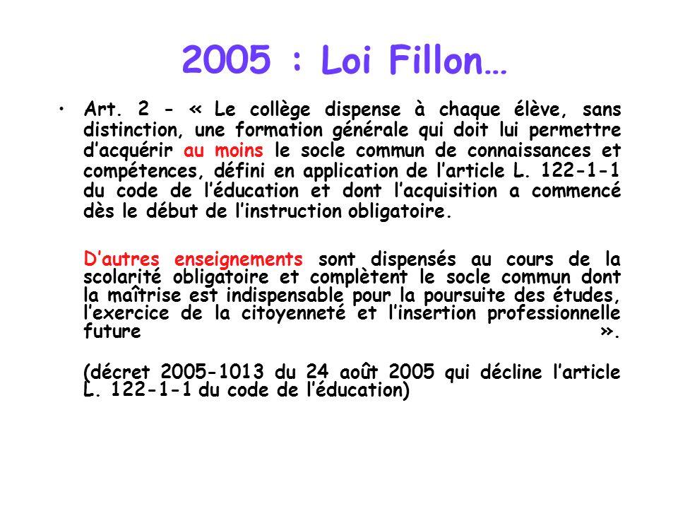 2005 : Loi Fillon…