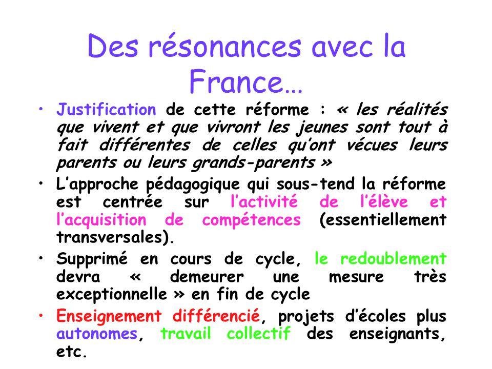 Des résonances avec la France…
