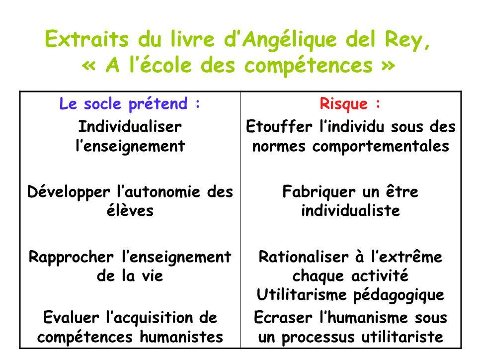 Extraits du livre d'Angélique del Rey, « A l'école des compétences »