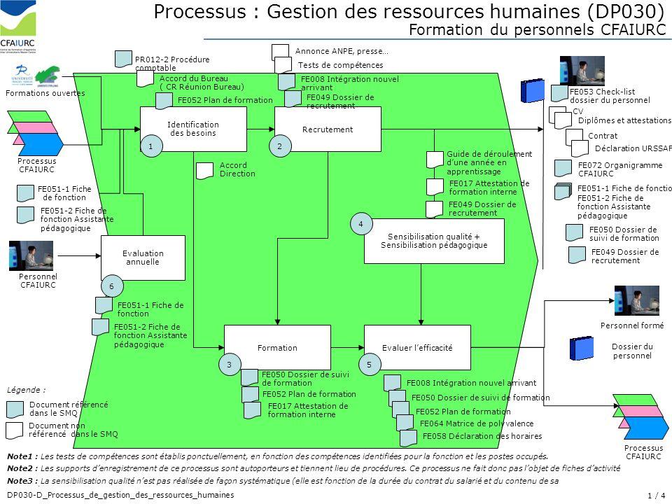 processus   gestion des ressources humaines  dp030