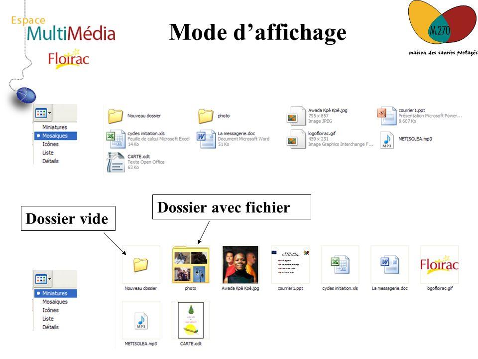 Mode d'affichage Dossier avec fichier Dossier vide