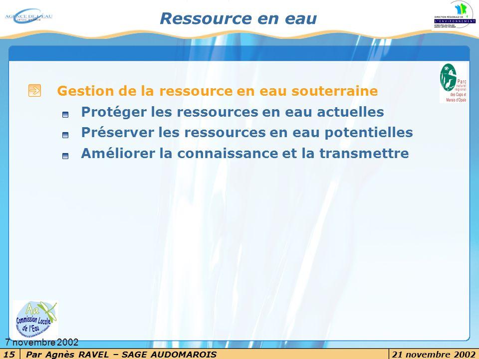 Ressource en eau Gestion de la ressource en eau souterraine