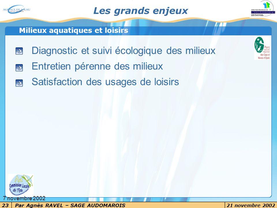 Diagnostic et suivi écologique des milieux