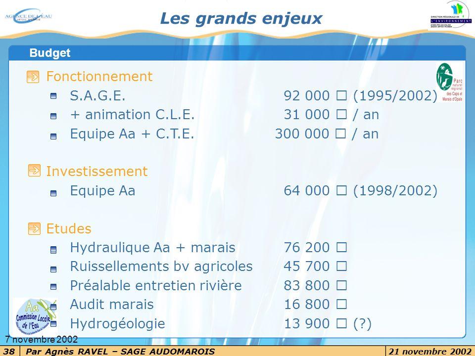 Les grands enjeux Fonctionnement S.A.G.E. 92 000 € (1995/2002)