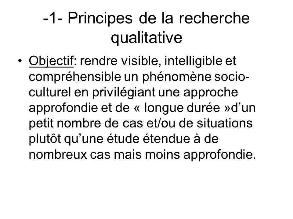 -1- Principes de la recherche qualitative
