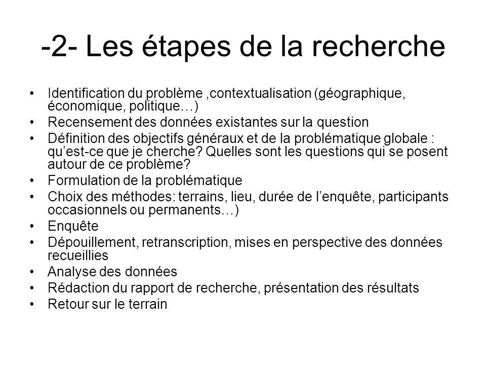 -2- Les étapes de la recherche