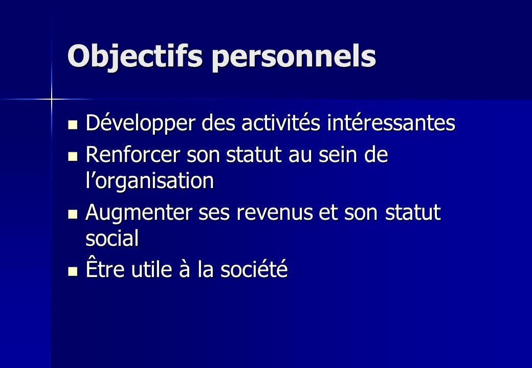 Objectifs personnels Développer des activités intéressantes