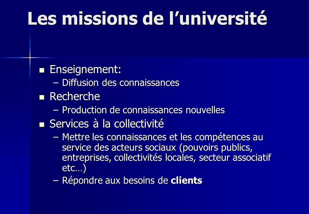 Les missions de l'université