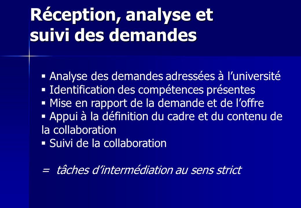 Réception, analyse et suivi des demandes