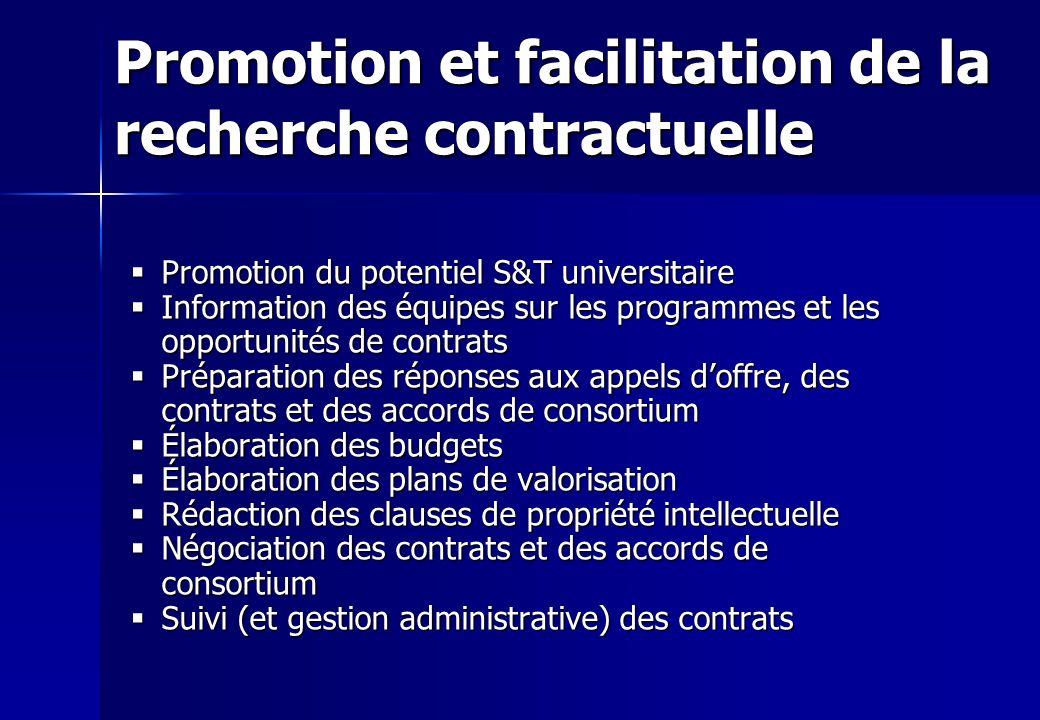 Promotion et facilitation de la recherche contractuelle