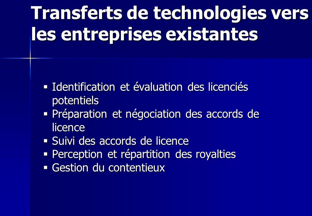 Transferts de technologies vers les entreprises existantes