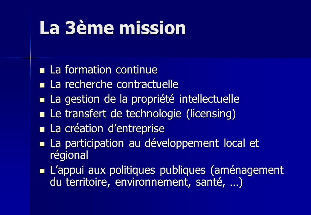 La 3ème mission La formation continue La recherche contractuelle