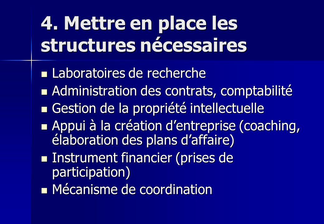 4. Mettre en place les structures nécessaires