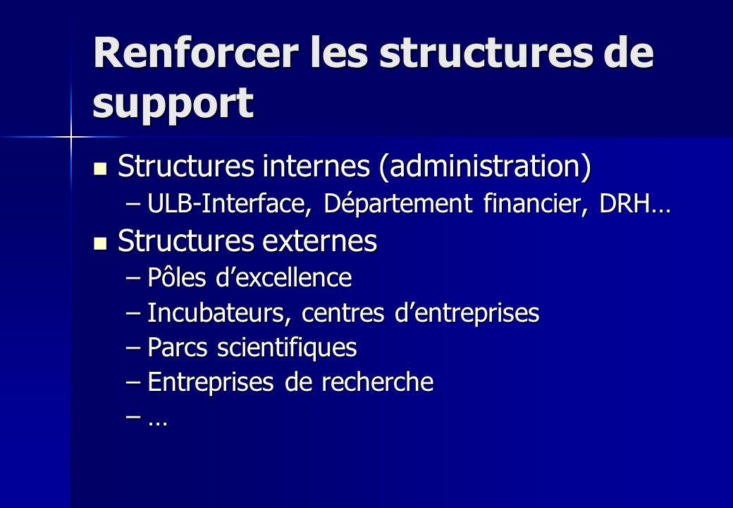 Renforcer les structures de support
