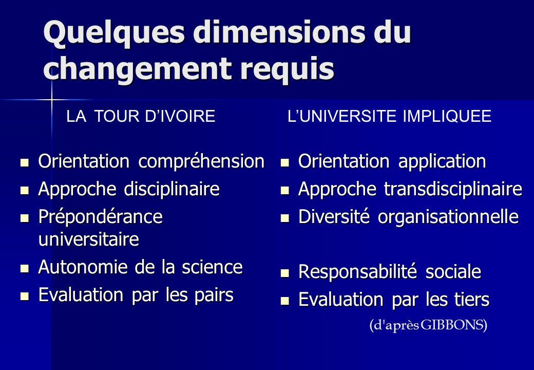 Quelques dimensions du changement requis