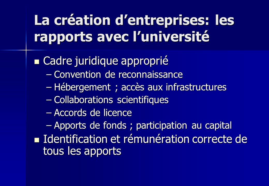La création d'entreprises: les rapports avec l'université