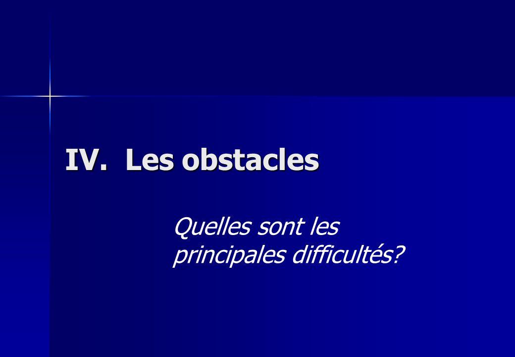 IV. Les obstacles Quelles sont les principales difficultés