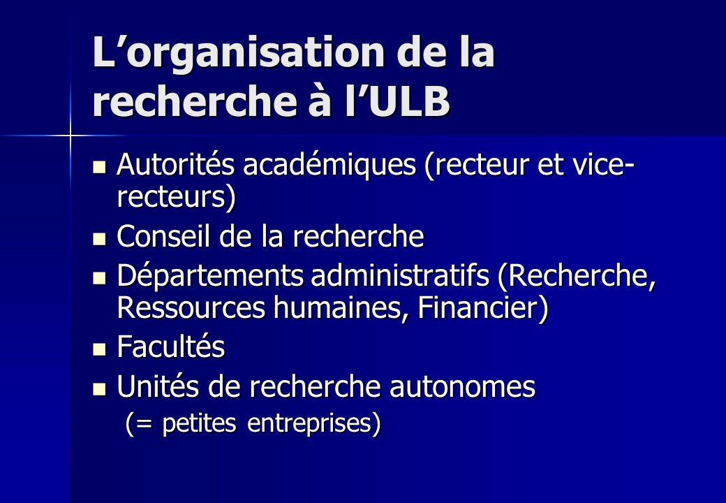 L'organisation de la recherche à l'ULB