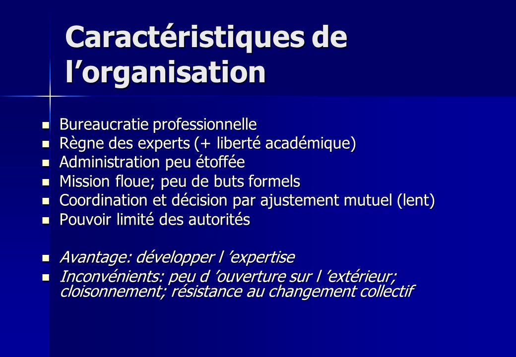 Caractéristiques de l'organisation