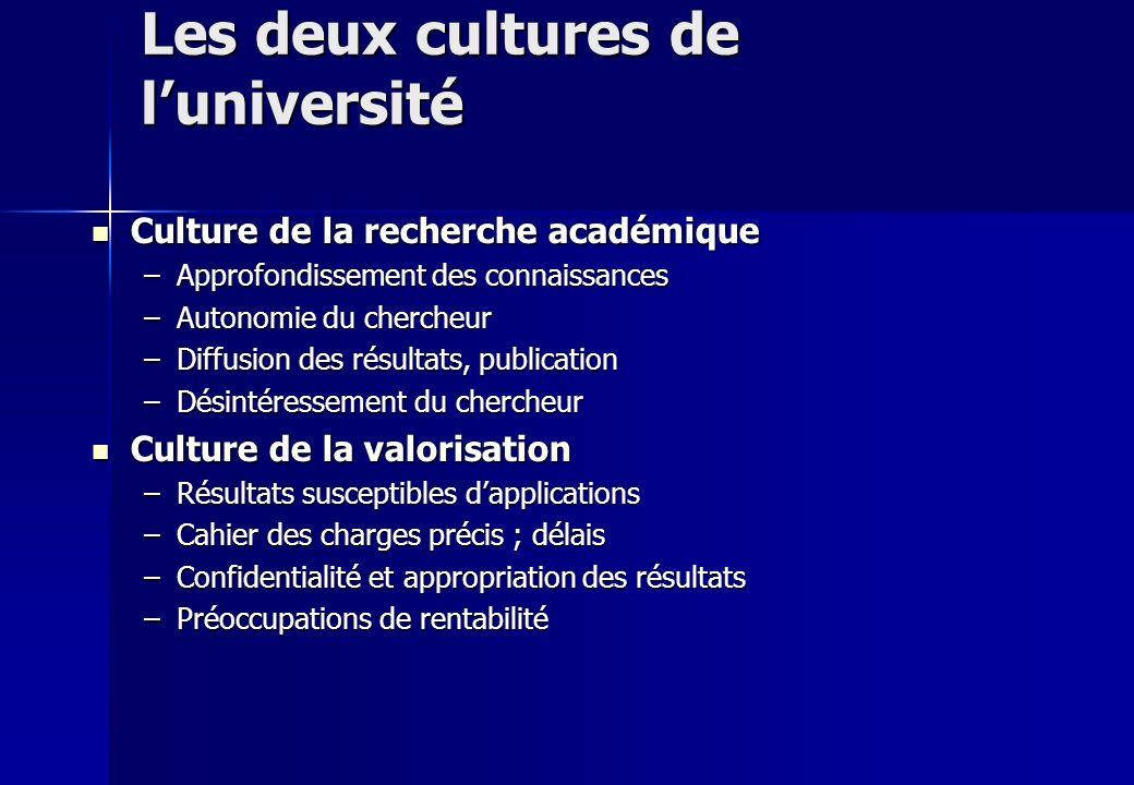 Les deux cultures de l'université