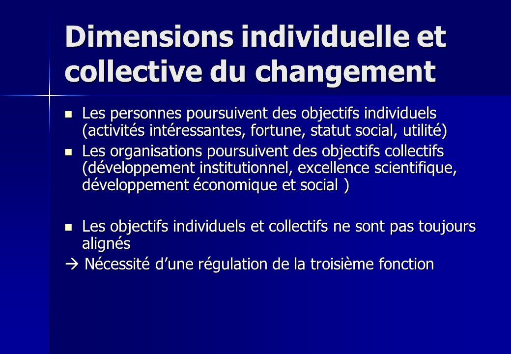 Dimensions individuelle et collective du changement