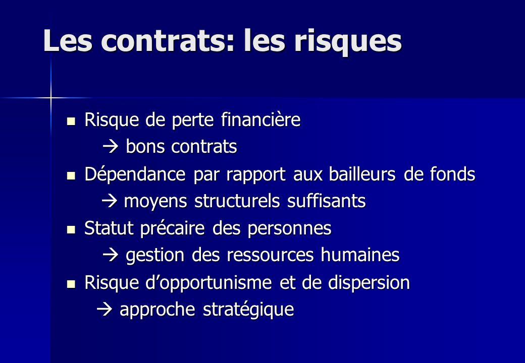 Les contrats: les risques