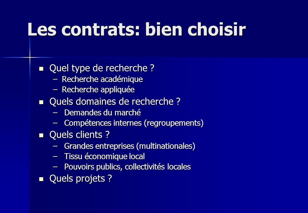 Les contrats: bien choisir