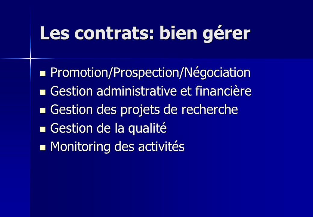 Les contrats: bien gérer