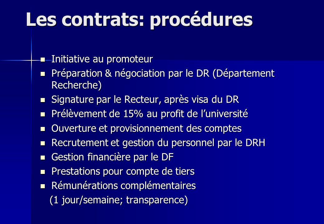 Les contrats: procédures