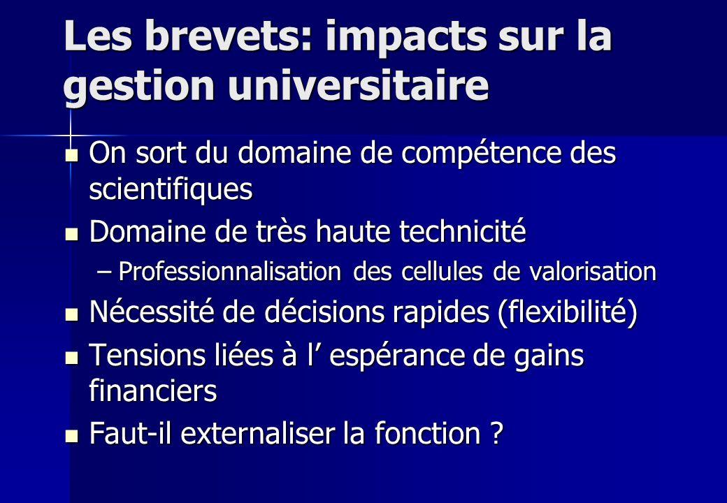 Les brevets: impacts sur la gestion universitaire