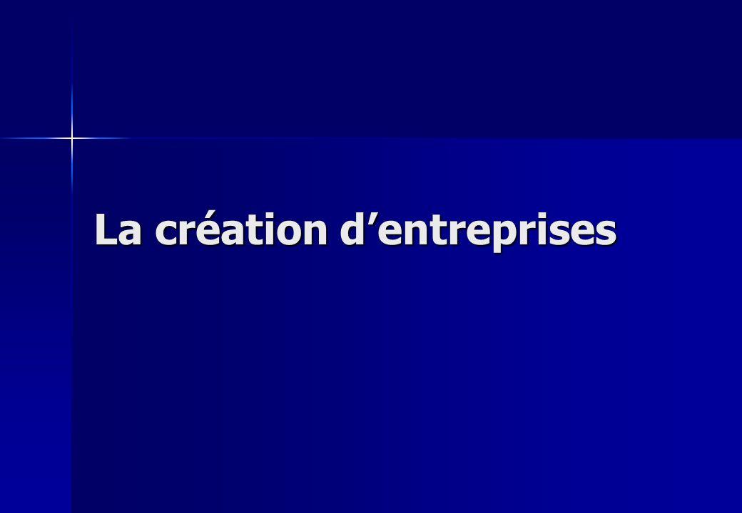 La création d'entreprises