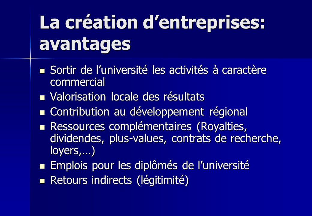 La création d'entreprises: avantages