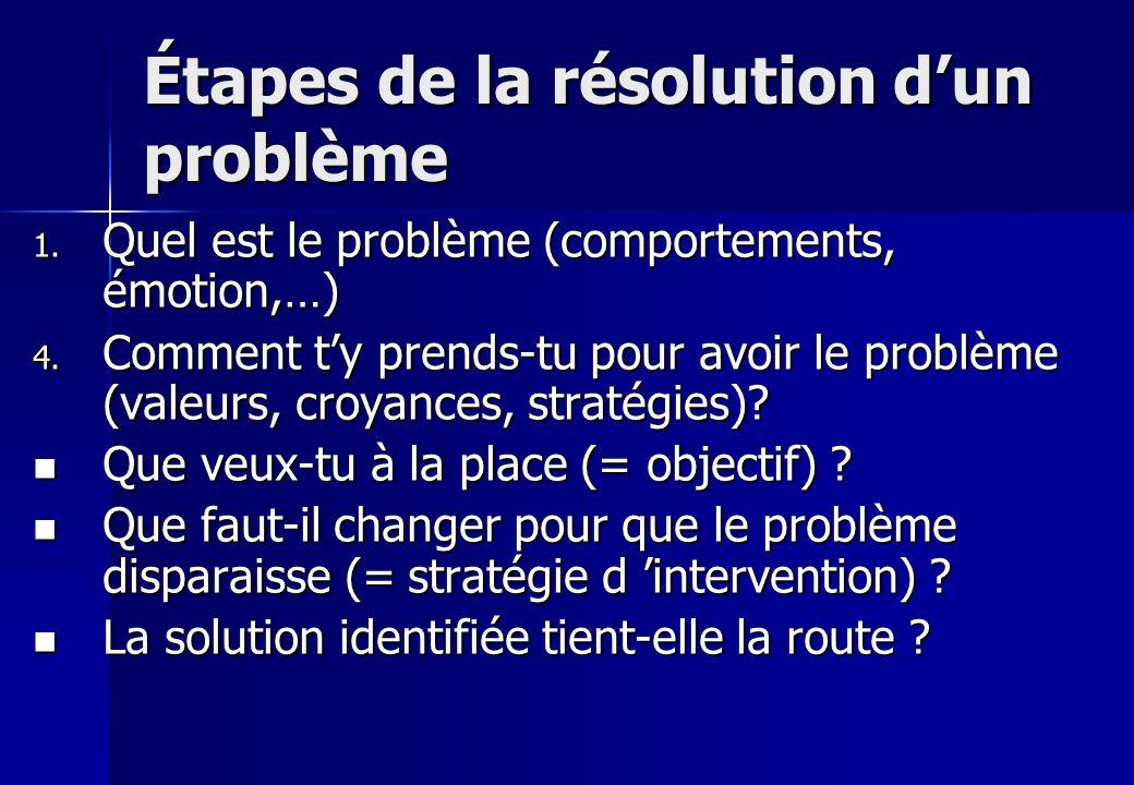 Étapes de la résolution d'un problème