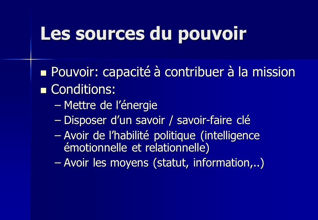 Les sources du pouvoir Pouvoir: capacité à contribuer à la mission