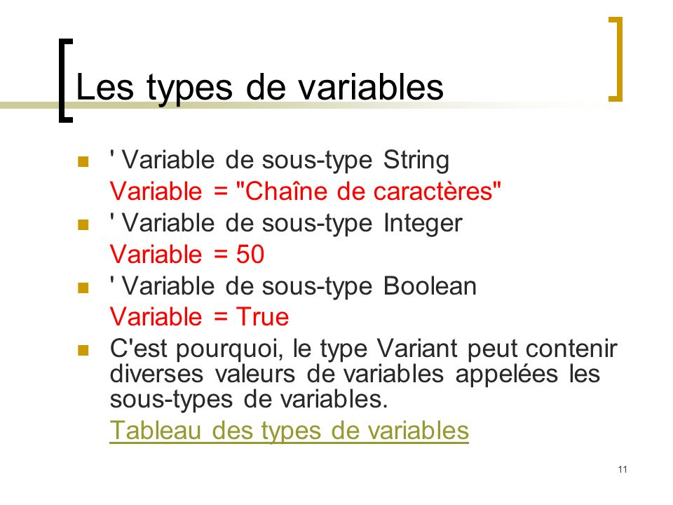 Les types de variables Variable de sous-type String