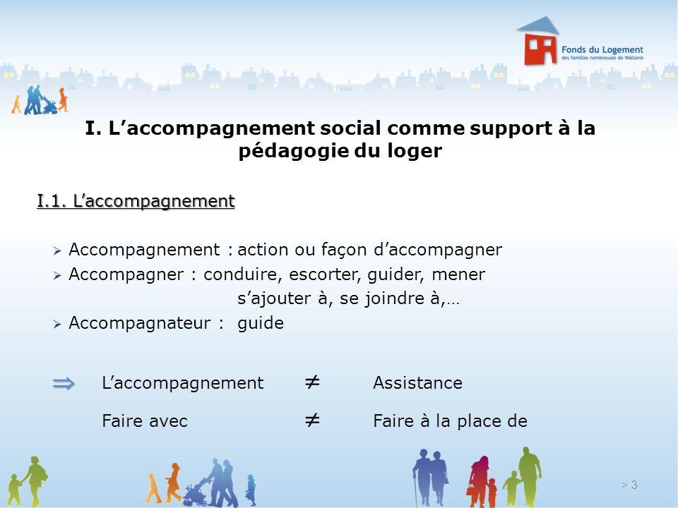I. L'accompagnement social comme support à la pédagogie du loger