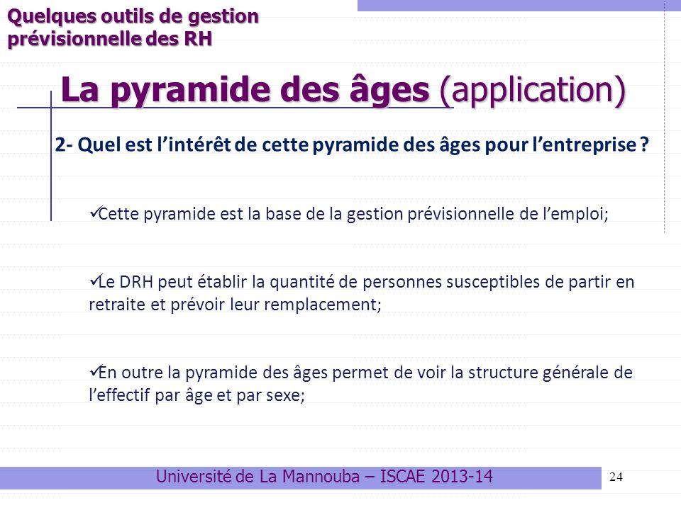 Université de La Mannouba – ISCAE 2013-14