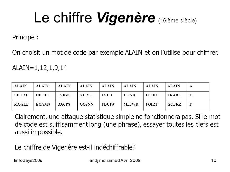 Le chiffre Vigenère (16ième siècle)