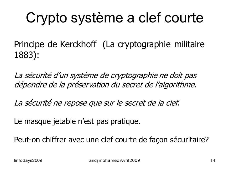 Crypto système a clef courte