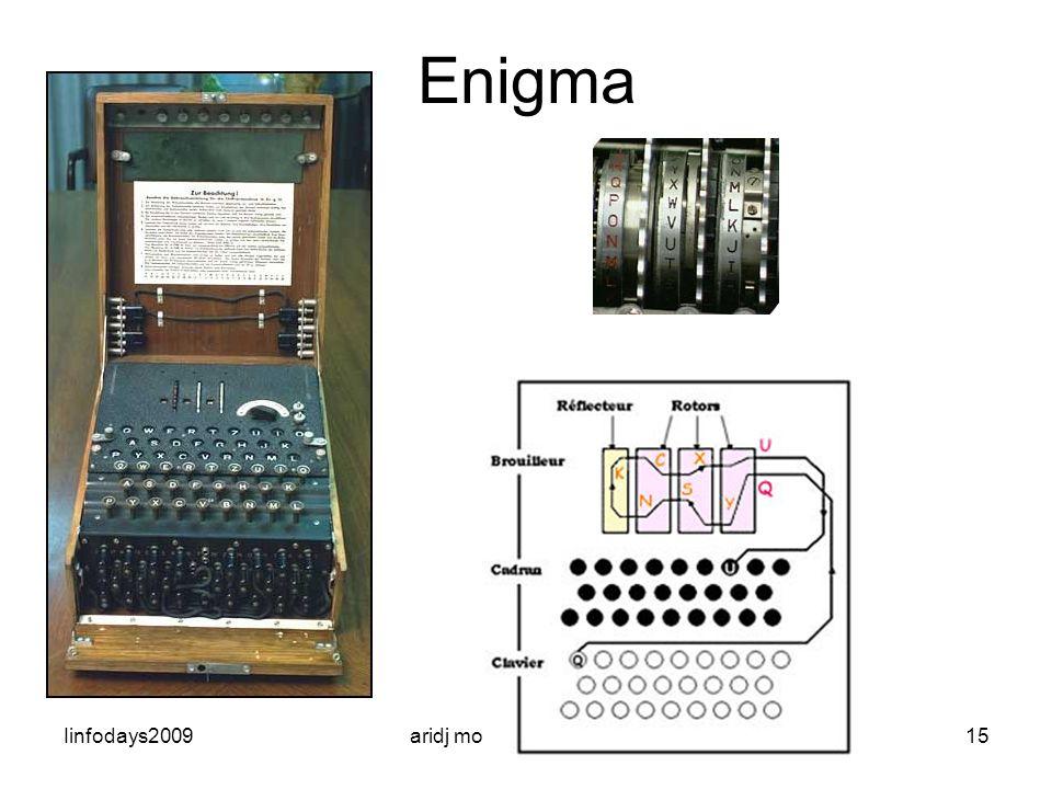 Enigma Iinfodays2009 aridj mohamed Avril 2009